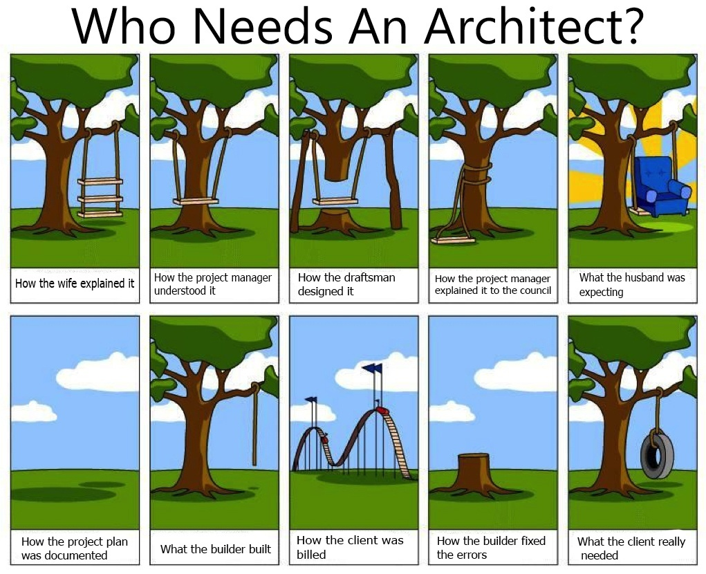 I just need a set of plans part 4 metroworks architects for Do i need an architect